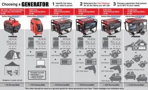 Generator Guide -Predator Generator Review