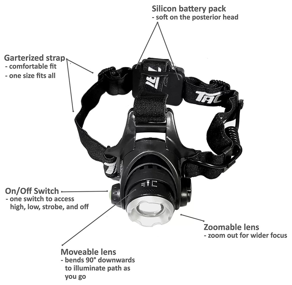 Bell + Howell Taclight Headlamp