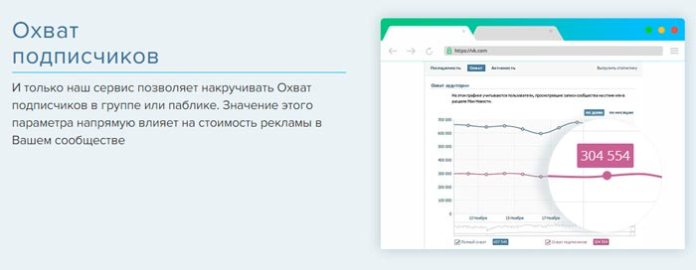 сервис раскрутки Вконтакте