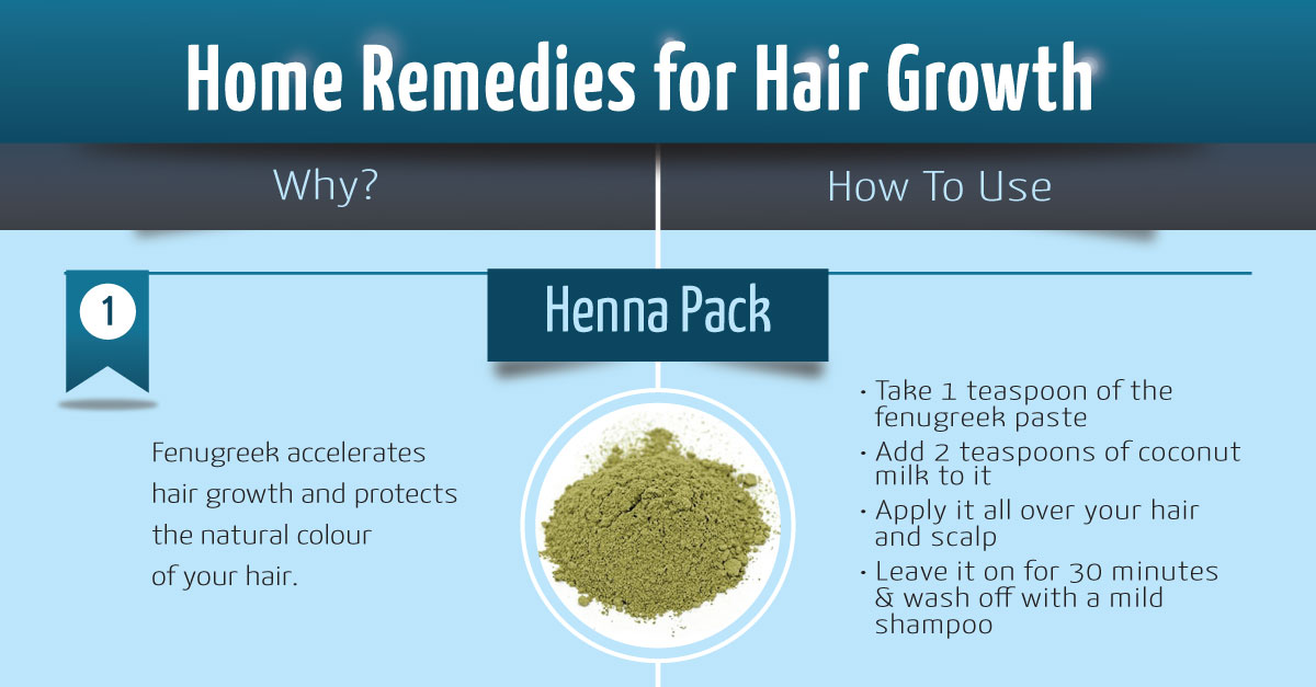 How To Make Your Hair Grow Faster Top Pakistan