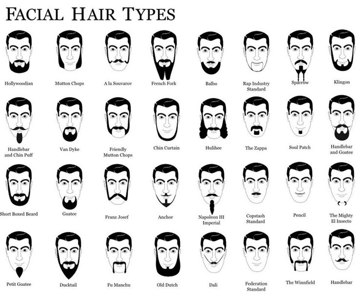 Professional Barber's Tips for Maintaining Your Facial Hair