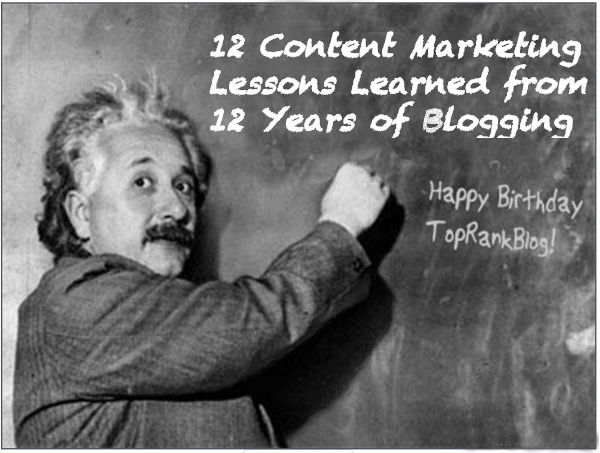 Content Marketing Lessons Learned