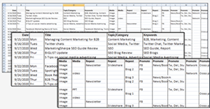 7 Steps for Creating an Optimized Content Publishing Schedule