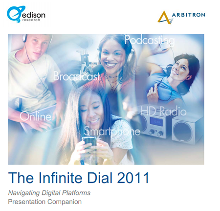 The Infinite Dial 2011 Edison Arbitron Report