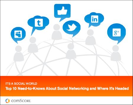conScore It's a Social World 2012