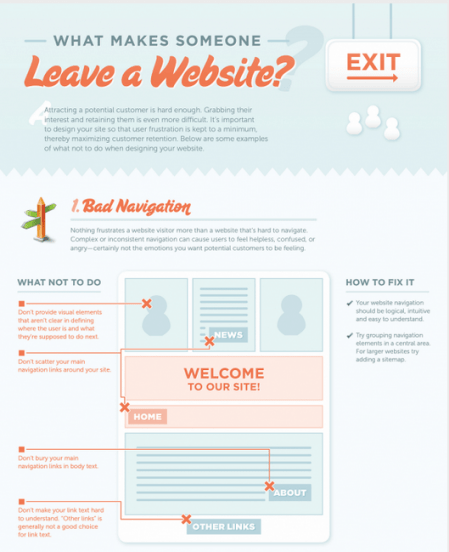 Infographic 8 Deadly Sins of Site Design