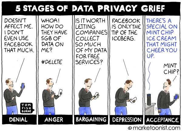 Marketoonist 5 stages of data privacy grief