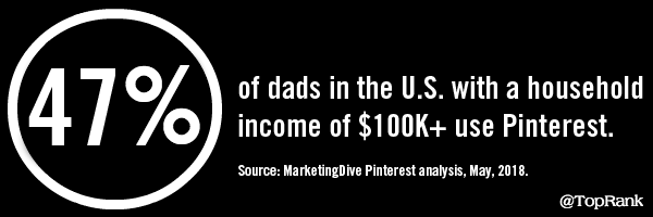 May 18, 2018 Pinterest Statistic