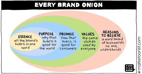 Tom Fishburne Every Brand Onion