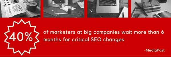 40% of marketers at big companies wait to make SEO changes