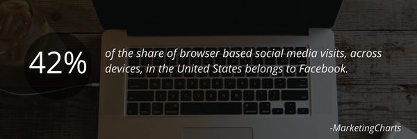 42-of-the-share-of-browser-based-social-media-visits-across-devices-in-the-united-states-belongs-to-facebook