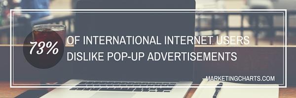 73 PERCENT OF INTERNATIONAL INTERNET USERS DISLIKE POP-UP ADVERTISEMENTS