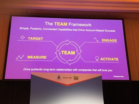 ABM Team Framework