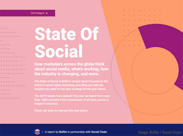 Buffer 2019 State of Social Image