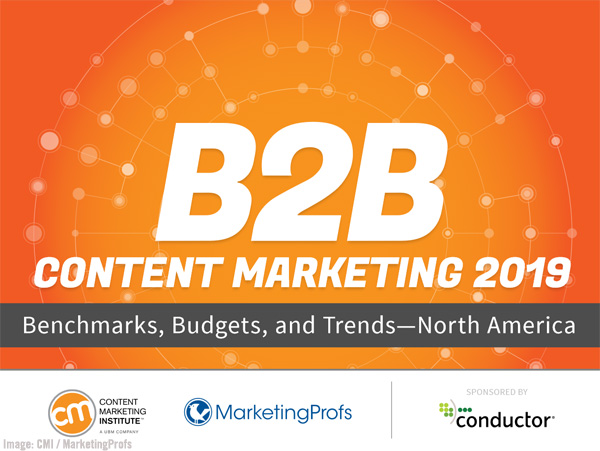 B2B Content Marketing 2019 Image