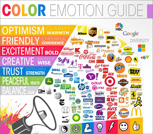 Color Emotion Guide from Visually