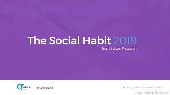 Edison Research and Triton Digital The Social Habit Image