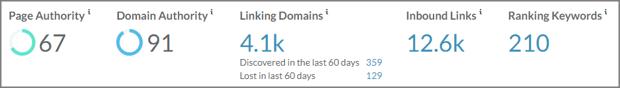 Linking Results from HubSpot's Blog Idea Generator Tool