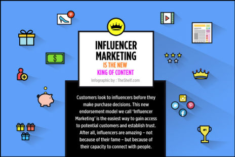 Influencer Marketing Golden Ticket