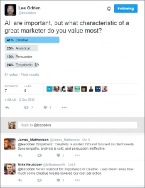Lee Odden Twitter Poll