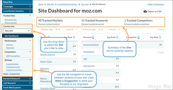 Moz Screenshot Image