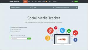SEMrush Social Media Tracker