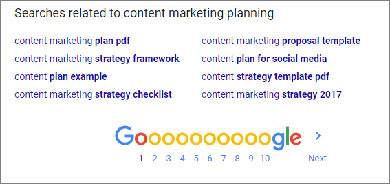 Searches Related to Content Marketing Planning