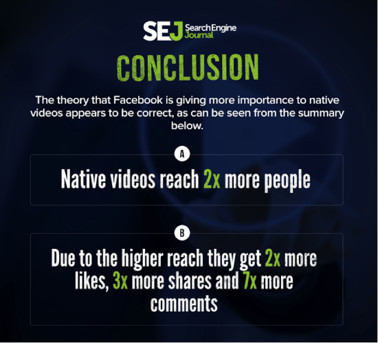 Search Engine Journal YouTube Native Video