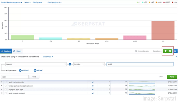 Serpstat Screenshot