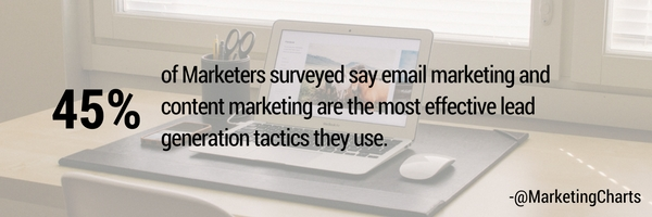 content marketing and email marketing for lead generation