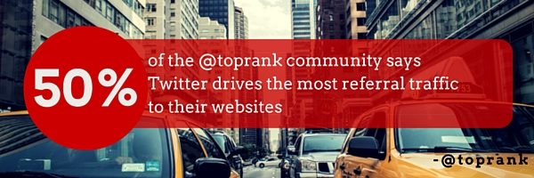 twitter drives referral traffic