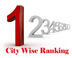 City Wise Top Ranking In India