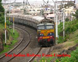 Top Railway Exam Coaching Ranking In Raipur