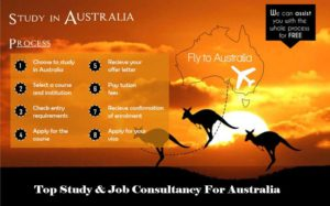 Top Overseas Education Consultancy For Australia In Lucknow