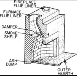 chimney damper assembly parts