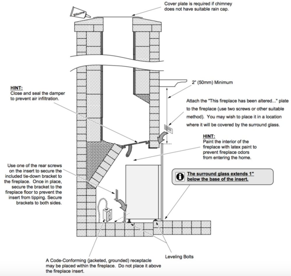 medium resolution of how to install an electric fireplace insert