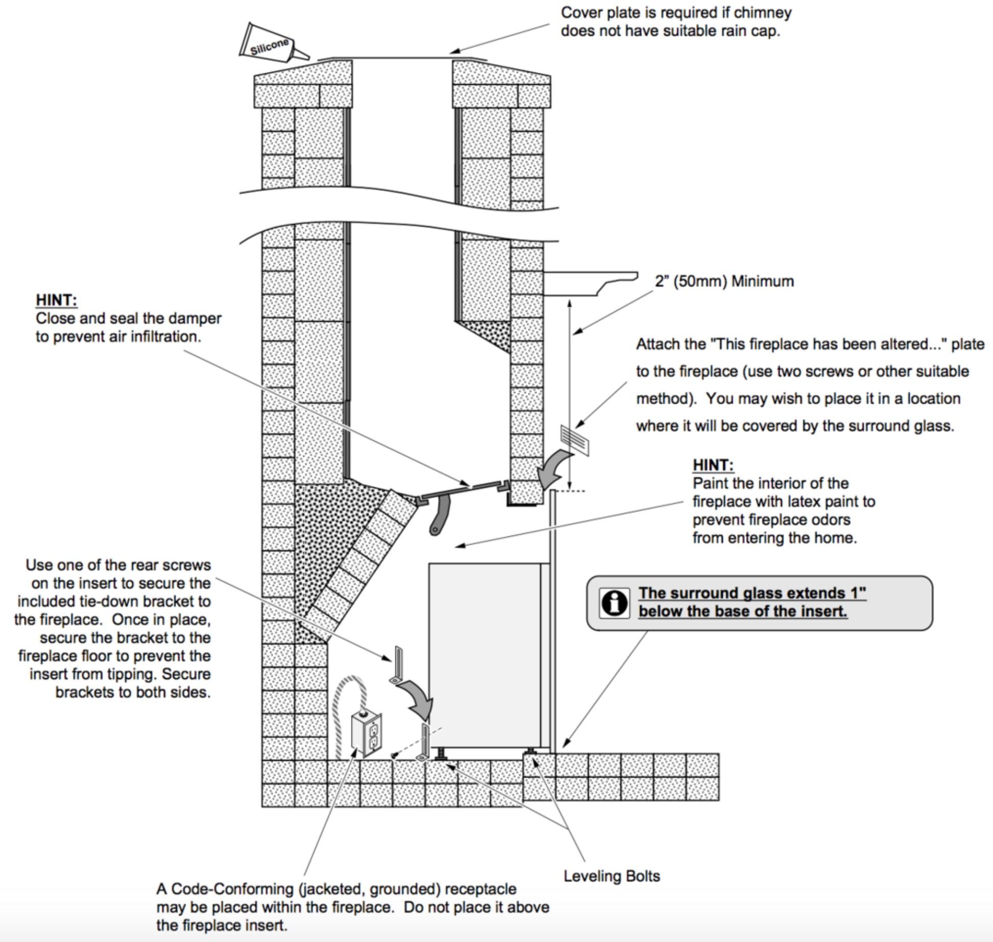 hight resolution of installation diagram courtesy modernblaze com jpeg