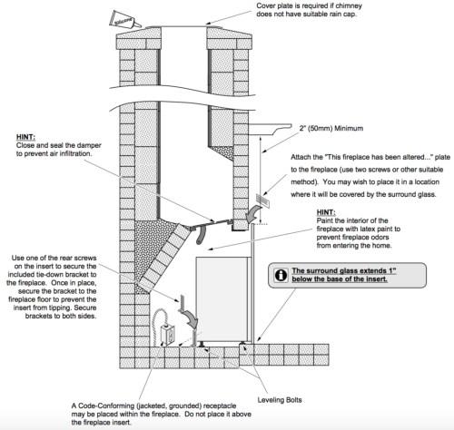 small resolution of installation diagram courtesy modernblaze com jpeg