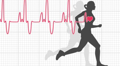 Heart Rate All You Need To Know