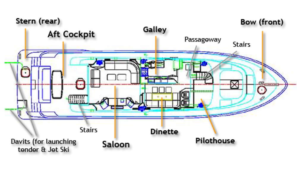medium resolution of luxury yacht diagram wiring diagram omano schematics