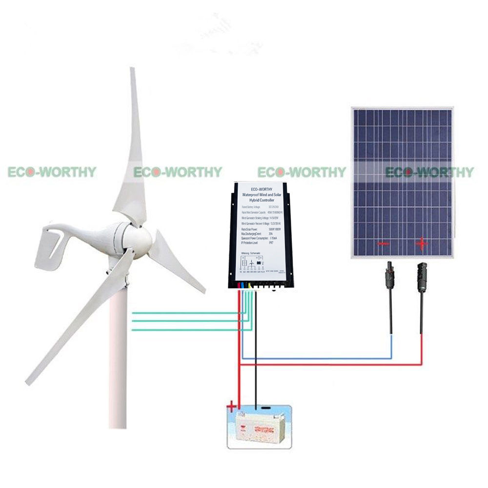 Controller Solar And Wind Together Mpptcircuitdiagrampng