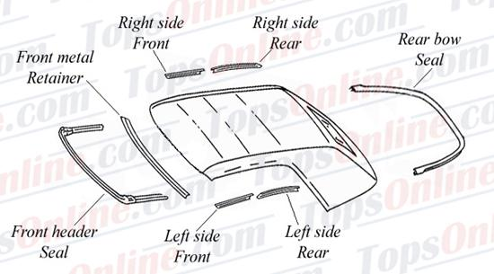 1986 thru 1993 BMW 318i, M3 (E30 Body) Convertible Tops