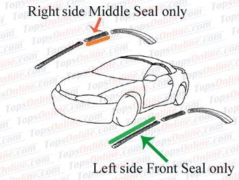 1995 thru 1999 Mitsubishi Eclipse Convertible Tops and