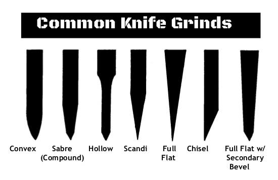 The ultimate survival knife guide