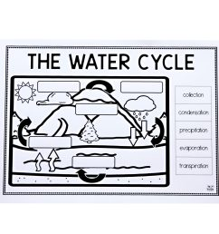 Teaching Water Cycle Worksheets   Printable Worksheets and Activities for  Teachers [ 2560 x 2560 Pixel ]
