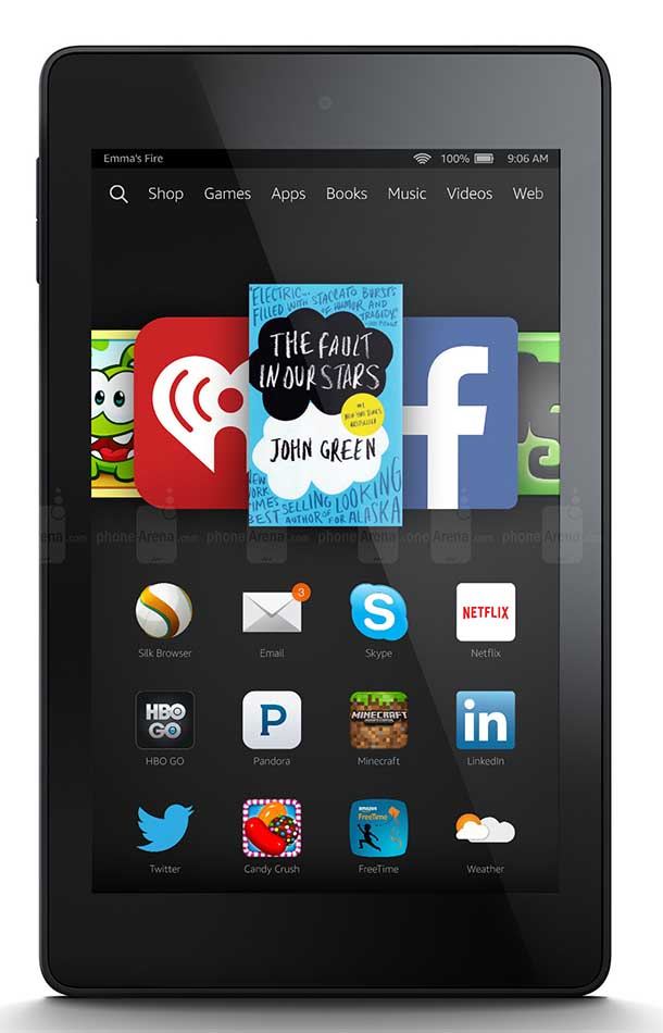 List of Top Ten Best Android Tablets in the World