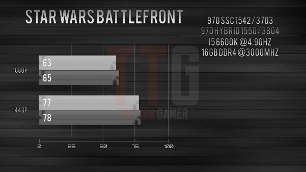 GTX 970 i5-6600k Star Wars Battlefront