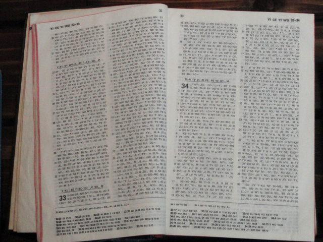 lisu-bible