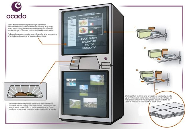 "NATIONAL PICTURES A fridge of the future that tells you what to cook with your left-overs and automatically re-orders fresh food is being designed in the UK. The self-cleaning ""fridge of the future"" will automatically place supermarket home delivery orders when required and move food near its use by date to the front of the shelves. Researchers hope the fridge could clean itself, cut down on wasted food and offer up recipes - which could be tailored to different countries, cuisines and seasons depending on whether people want to whip up something Italian or fancy a curry."