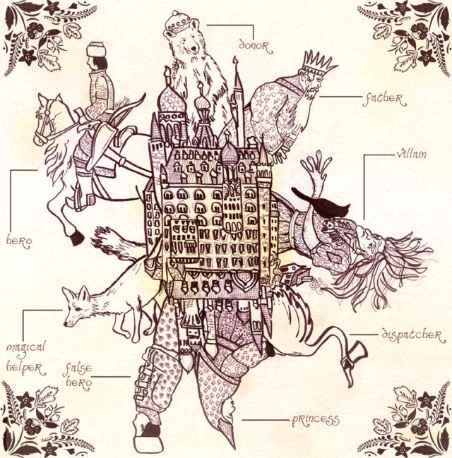 mythology-theory